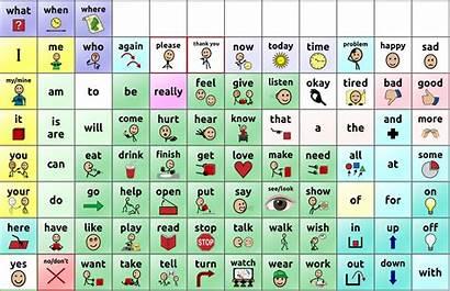 Communication Board Tech Low Charts Basic Manual