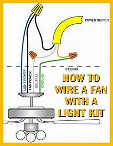 Ideas about ceiling fan lights on