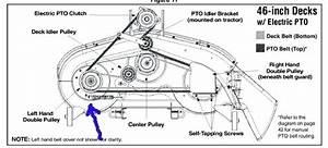 Troy Bilt 46 Inch Mower Deck  U2013 Katscott