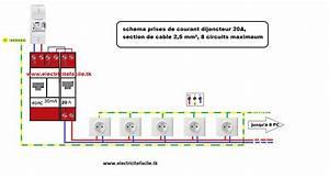 Installation Prise Electrique Pour Voiture : schema de cablage prises electriques schema electrique ~ Maxctalentgroup.com Avis de Voitures