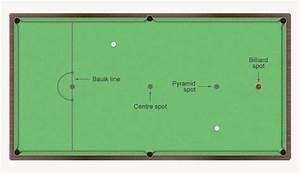 Layout Of A Billiard Table  U2013 Billiards  Snooker  Pool And