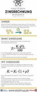 Zinseszins Berechnen : erkl rung vom zins und der zinsrechnung so k nnt ihr es euch selbst berechnen mate leicht ~ Themetempest.com Abrechnung