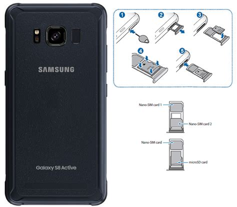 insert simcard  samsung galaxy  active user