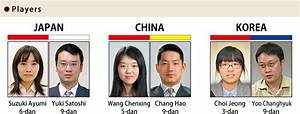 The 1st China - Korea - Japan Professional Pair Go ...