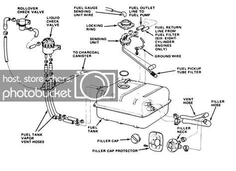 84 J10 V8 Jeep Wiring Diagram by Fuel Return Line Quadratec Jeep Forum