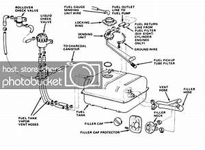 Jeep Yj Fuel System Diagram