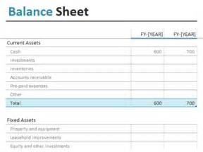 Profit Loss Statement Excel Template Balance Sheet Office Templates