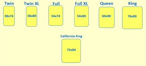 sizes of mattresses air mattress size chart top choices by size