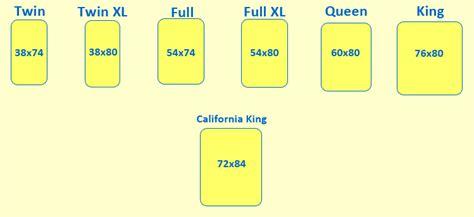 air mattress dimensions air mattress size chart top choices by size