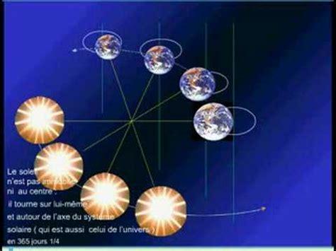 le soleil tourne t il autour de la terre youtube