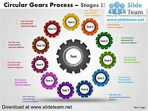 Circular Interconnected Gear Pieces Smart Arts Process Stages 11 Pow U2026
