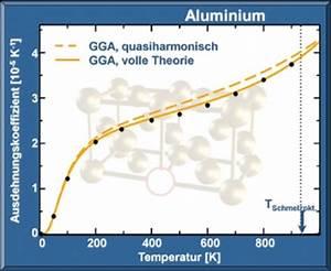 Wärmedehnung Berechnen : l ngenausdehnungskoeffizient metallteile verbinden ~ Themetempest.com Abrechnung
