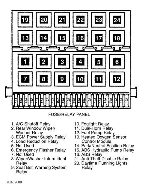 vw jetta fuse box relay diagram camizuorg
