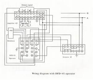 Rotork Wiring Diagram 300b0000 6
