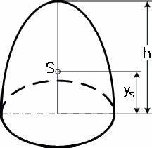 Rotationskörper Volumen Berechnen : linienschwerpunkt ~ Themetempest.com Abrechnung