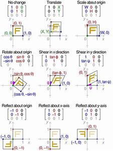 Note Berechnen Formel : 174 besten mathematics bilder auf pinterest lernen chemie und mathematik ~ Themetempest.com Abrechnung