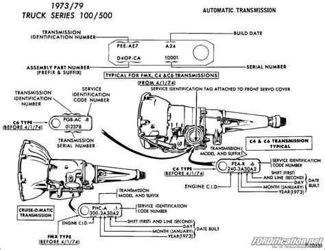 1973-1979 Ford Truck/van Automatic Transmission