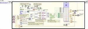 Complete System Simulation Of A 3