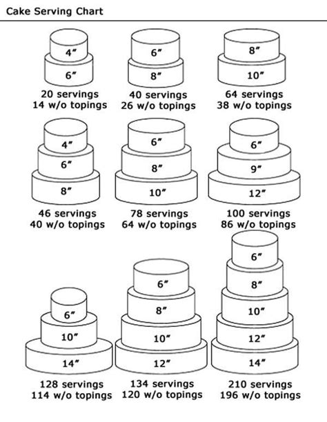 servings   full sheet cake sheet cake prices standard