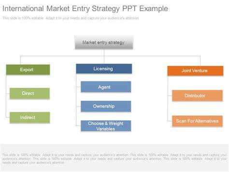 international market entry strategy