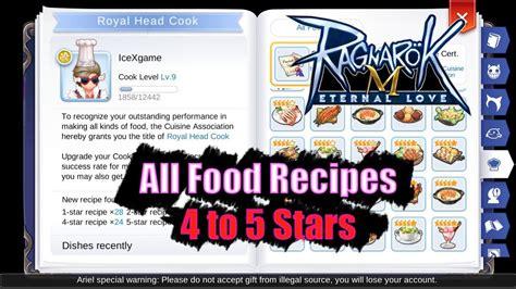 ragnarok  eternal love  food recipes    stars