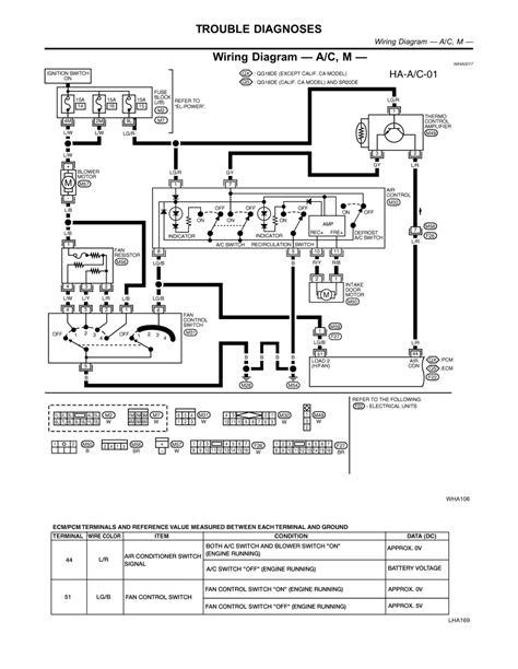 repair guides heating ventilation air conditioning 2000 trouble diagnoses autozone