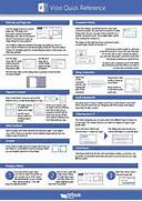 Visio Quick Reference ...
