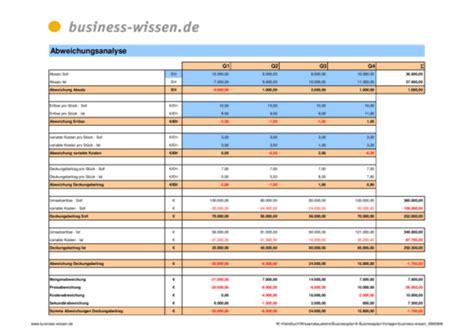 businessplan kapitel  business wissende