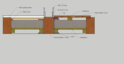 Decke Abstützen Mit Holzbalken by Der Stahltr 228 Ger