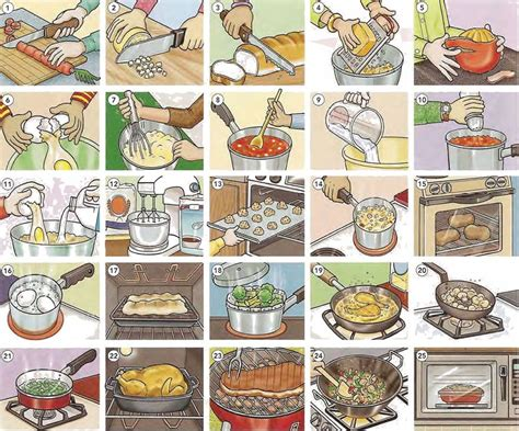 food preparation recipes  cooking vocabulary