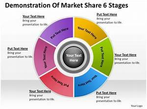 Business Intelligence Architecture Diagram Of Market Share