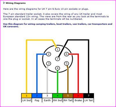 Typical Trailer Wiring Diagramcircuit Schematic Diagram by Trailer Wiring Connector Diagrams Conductor Plugs