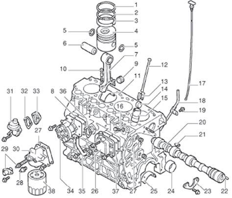 Manual Download Land Rover Defender Tdi Engine