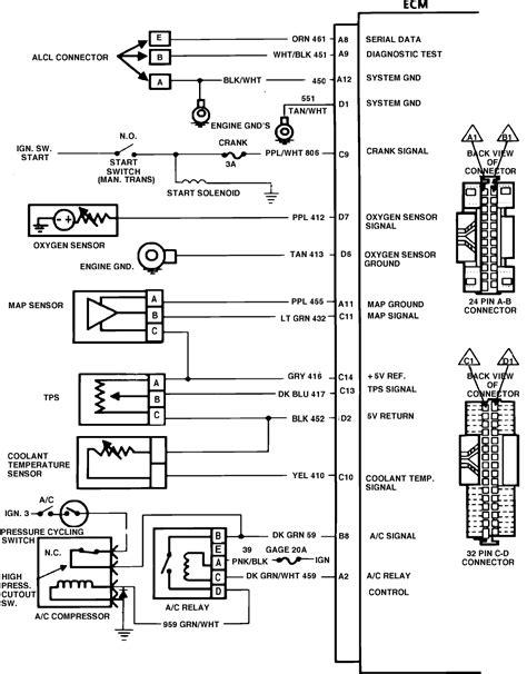Graphic Diagram Chevy