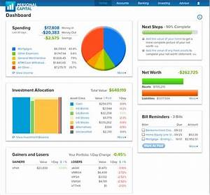 Personal Capital Review - Free Online Portfolio Management