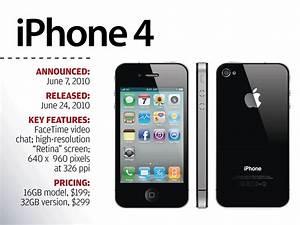 iphone 4s 16gb price apple