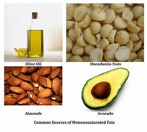 Unsaturated Fat Example - Sexy Nylons Pics