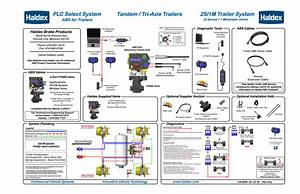 Plc Select System 2s  1m Trailer System Tandem    Tri