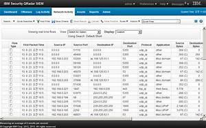 Ibm Qradar 2  Main Features