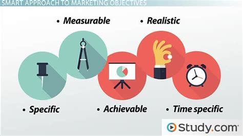 list of marketing courses what are marketing objectives exles overview