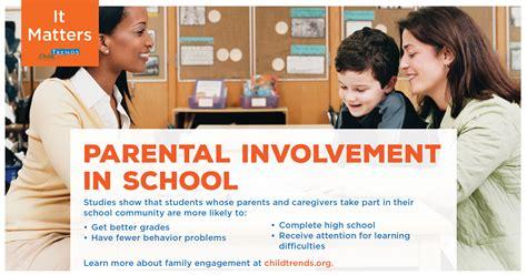 federal program title program parent engagement