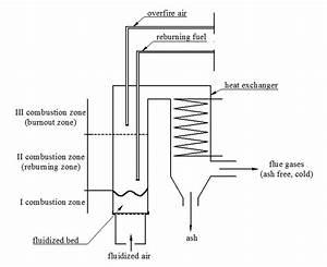 Mercury Sable Fuse Box Diagram