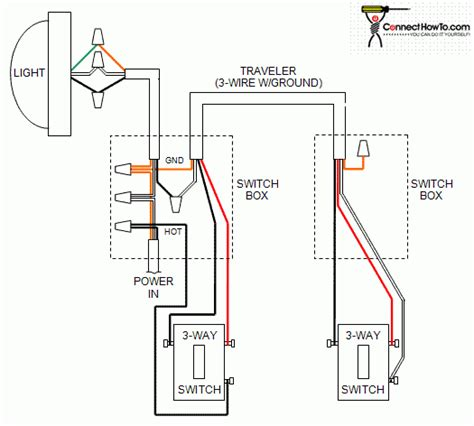Wiring Diagram For 3 Gang Dimmer Switch Choice Image