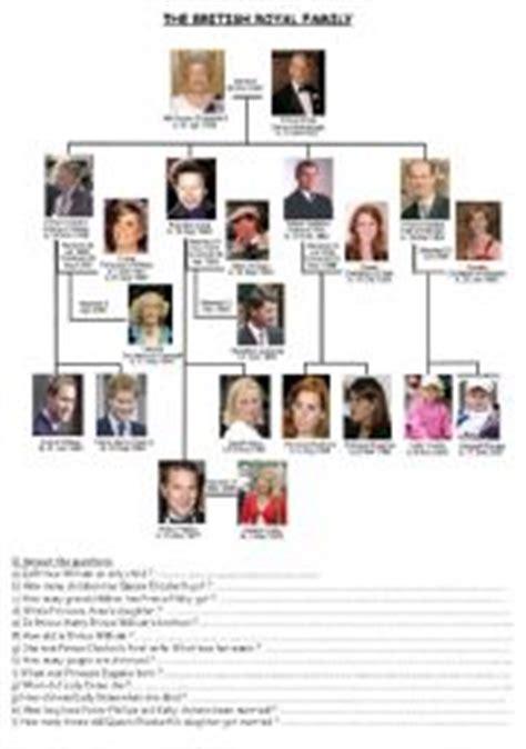 royal family uk worksheet family worksheet