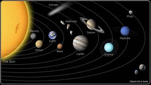 the solar system's motion through space | Admiring the ...