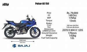 Bajaj Pulsar As 150 Spare Parts Catalogue Pdf