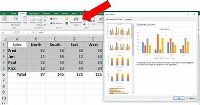Excel Charts Cool Chart Recommended Tip Bar