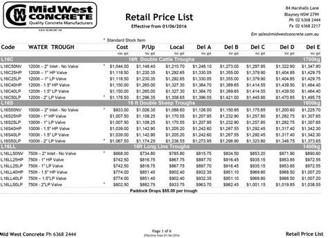 Abortion & Contraception Price List