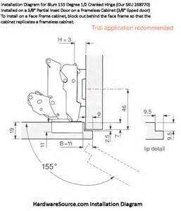 Adjusting Blum 110 Cabinet Hinges by Blum 155 Degree Hinge For 3 8 Inch Partial Inset Cabinets