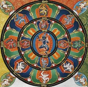 Rotational Structure Of Rose Windows And Mandalas